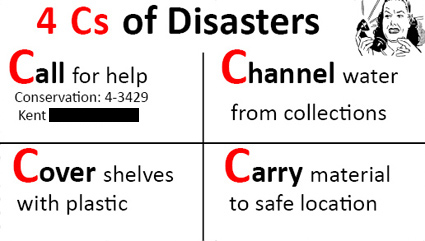 example of a 4Cs emergency response card